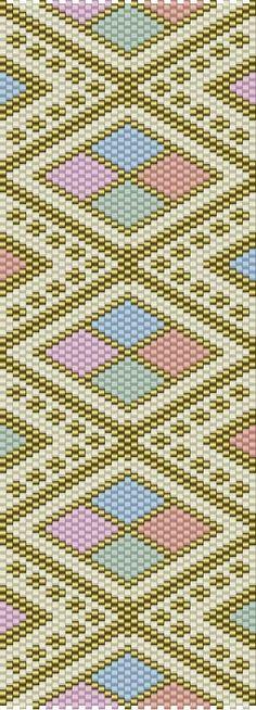 Patroon kraatkes weven