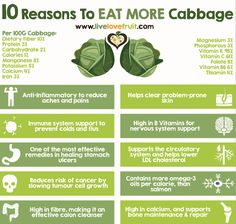 Cabbage Restores the Digestive Tract, Reduces the Inflammatory Process and Clears Problem-Prone Skin
