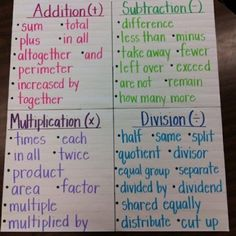 key words for addition and subtraction