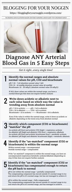 Diagnose ALL arterial blood gases (ABG) in 5 easy steps and get it right, every single time! Nursing made easy! I literally have to go thru this process and write it all down everytime. But hey, it works! Nursing School Notes, Icu Nursing, Nursing Tips, Nursing Schools, Nursing Programs, Funny Nursing, Pharmacology Nursing, Nursing Assistant, Np School
