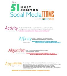 51 most common social media terms