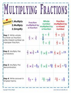 Multiplying Fractions Poster |