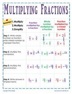 Multiplying Fractions Poster |