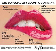 Why people seek #cosmetic #dentistry.  #DownersGrove