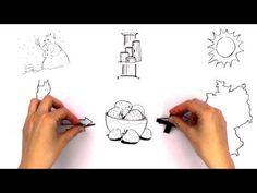 Sustainability easily explained (explainity® explainer video) - YouTube