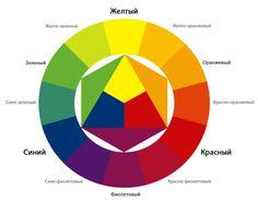 Сочетания цветов в макияже. Как правильно сочетать цвета в макияже глаз? - LikeFifa.ru