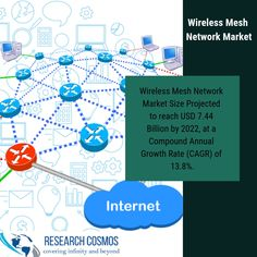 Wireless Mesh Network Market Size and Growth Analysis Report to 2022