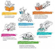 animacion a leer - Buscar con Google