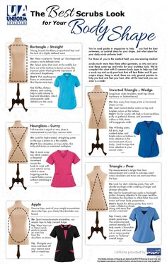We've put together a simple guide with 5 common body types to help you find a scrub top and pant look that will best flatter and fit your unique shape.  #infographic #scrubs #uascrubs #uniformadvantage #womensfashion #scrubsfashion #invertedtriangleshape, #rectangleshape, #straightshape, #hourglassshape, #trianglepearshape, #appleshape