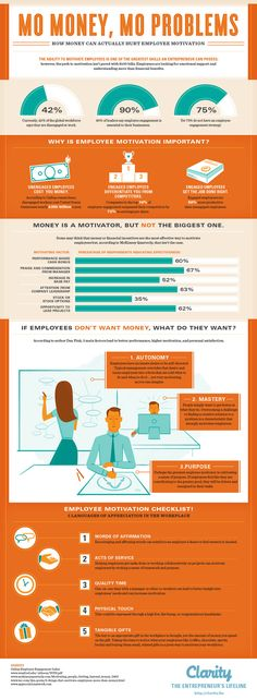 Mo Money, Mo Problems: How Money Can Hurt Employee Motivation Infographic Business Marketing, Business Tips, Business Infographics, Mo Money, Money Box, Employee Benefit, How To Motivate Employees, Employee Recognition, Start Ups