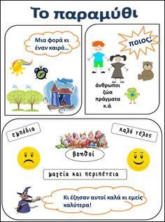 έπαινος μαθητή - Αναζήτηση Google Language Lessons, Language Activities, Speech And Language, Speech Therapy Activities, Writing Activities, Preschool Activities, Primary School, Elementary Schools, Learn Greek