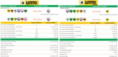 Latest #SouthAfricanLottoResults & #SouthAfricanLottoplusResults| 12 October 2016  http://www.onlinecasinosonline.co.za/online-lottery-directory/lottery-results-south-africa/south-african-lotto-lotto-plus-result-12-october-2016.html