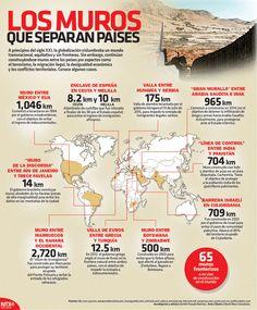 ¿#SabíasQue el muro fronterizo México-EU cubre más del 33% de los límites entre los dos países? #Infographic