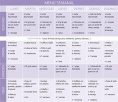 dash диета меню