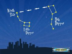 Big Dipper Points to North Star and Little Dipper ANIMATION