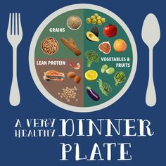 Get your balance right – keep this plate in mind for weeknight meal planning