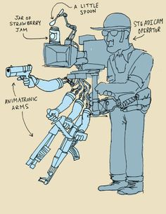behind-the-scenes look at how first person shooters really work