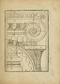 Leoni's English   Translation of Palladio's  The Architecture of A. Palladio  (1715)