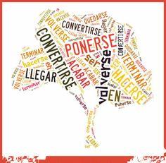 Nube que recoge los verbos de cambio en castellano