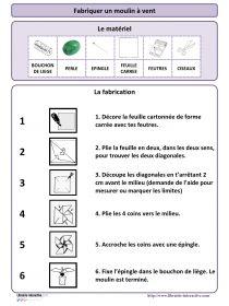 Librairie-Interactive - Fabriquer un moulin