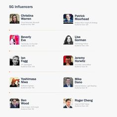 The top 5G influencers in the market,