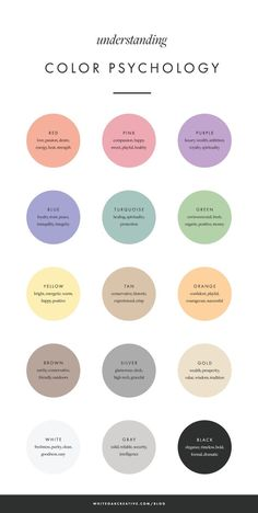 Psychologie des couleurs [En Anglais] A breakdown of colour psychology!Selecting a brand color palette involves understanding of color psychology, color schemes, and color values, plus how they pair with your content.Pick your brand colors carefully, Colour Pallete, Colour Schemes, Color Combos, Color Trends, Good Color Combinations, Color Palettes, Feeds Instagram, Instagram Feed Layout, Color Meanings
