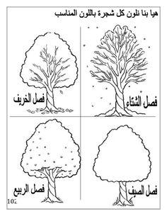 بوكلت اللغة العربية بالتدريبات لثانية حضانة Arabic booklet kg2 first … Arabic Alphabet Letters, Arabic Alphabet For Kids, Arabic Handwriting, Body Preschool, Spoken Arabic, Learn Arabic Online, English Teaching Resources, Islam For Kids, Arabic Lessons