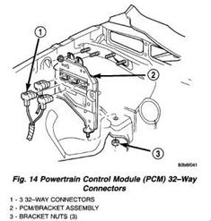 jeep grand cherokee wiring diagram nilza net jeep 2000 jeep v8 engines