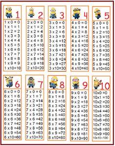 Preschool Math, Math Classroom, Teaching Math, Math Math, Kids Math Worksheets, Math Activities, Math Tables, Multiplication Chart, Teaching Multiplication