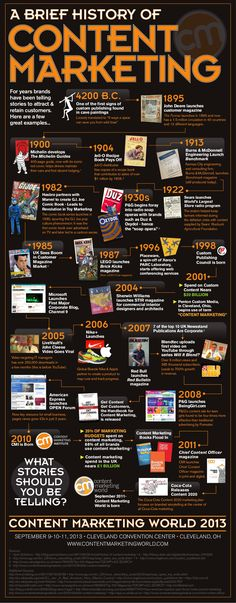 This is an entirely fun infographic about content marketing, compliments of the Content Marketing Institute. Think content marketing is new? Not really… Like this infographic? Get more content marketing information from the Content Marketing Institute. Inbound Marketing, Mundo Marketing, Marketing Trends, Content Marketing Strategy, Business Marketing, Internet Marketing, Social Media Marketing, Affiliate Marketing, Marketing Ideas