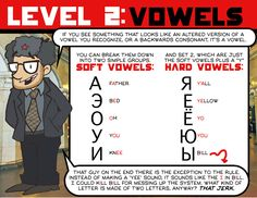 No, this comic by cartoonist Ryan Estrada and writer Peter Starr Northrop won't have you magically understanding the Russian language, but if you've ever stared at Russian words in Cyrillic script and wondered just how the hell you pronounce them, this will get you started.