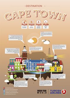 Cape Town, City illustration, THY, Turkish Airlines, City guide