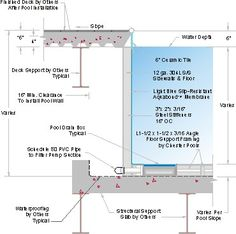 1000 Images About Wall Sections On Pinterest Facades Construction Drawings And Child Day Care