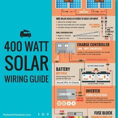 This 400+ Watt solar panel setup for a van gives a baseline guide of everything necessary to build and connect a solar panel system. 400 Watts is enough solar to power large and small electrics including a refrigerator, water pump, burners and more.