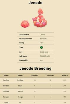 my singing monsters breeding for Jeeode. For more updates on breeding guides for my singing monsters add this referal code in the my singing monsters app>settings>submit referal and enter this code: 11573323DD. Thanks for support!