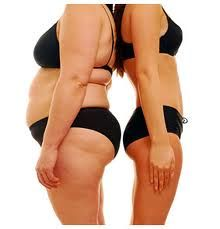Be able to tighten that bikini string a little tighter and still enjoy your favorite foods…..!