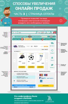 Как увеличить продажи в онлайн магазине