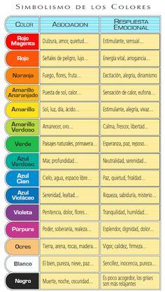 ✿ ✿ ✿ La guía de #emociones según el #color... #AbrilDeGanarSeguidores