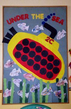 Under the sea bulletin board