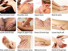Image from http://www.birchbayhottubs.com/images/benefits/massage_techniques.png.