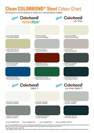 Image result for example of building in Latte Matt colorbond