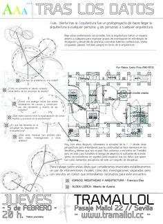 Heidegger diagrama - Buscar con Google