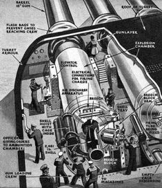 British Battleships Gun - As was fitted to HMS Nelson and HMS Rodney. Naval History, Military History, Image Avion, Us Navy Ships, History Online, Big Guns, Military Weapons, Military Equipment, Panzer