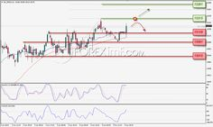 Analisa Forex : Nikkei Rebound, Bidik Resistance 15215 ( Analisa 10 Juni 2014 )