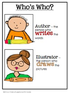 Concepts of Print Author/ Illustrator Kindergarten Anchor Charts, Reading Anchor Charts, Kindergarten Literacy, Literacy Activities, Kindergarten Library Lessons, Preschool Bulletin, Reading Activities, Educational Activities, Learning Resources
