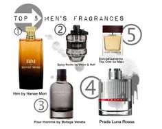 top 5 men's fragrance and colognes by RoyalFashionist.com