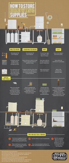 Tips for Storing Your Home Brewing Supplies #infographic #HomeBrewing #Drinks