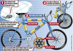 A blow-up bike? Yes, wheely... and no, it doesn't need a giant puncture repair kit! Ford engineers design an inflatable frame so cycles can go in the car boot