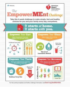 Heart Health is important to you and your loved ones - Take this 4 week #EmpowerMEntChallenge! #hearthealth #heartassociation