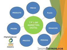 Muchos emprendedores y empresas aún desconocen los beneficios que aporta el Marketing Digital a sus negocios. Una estrategia de marketing mix de toda la vida puede impulsar tu negocio online y potenciar tu visibilidad digital.  El marketing mix consiste en la gestión de 4 componentes del Marketing. Estos componentes son: Producto, Plaza, Promoción y Precio. Aunque